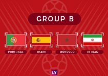 bảng B World Cup 2018