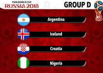 bảng D World Cup 2018